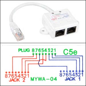 Network T Splitters